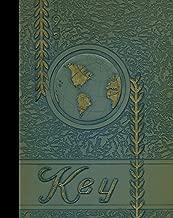 (Reprint) 1951 Yearbook: Franklin High School, Rochester, New York