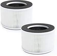 Flintar 3-in-1 True HEPA Replacement Filter Compatible with hOmeLabs Compact Home Ionic Air Purifier, 3 Stage Filtration, Reduces Odor and Removes 99.97% of Allergens Down to 0.3 microns, 2-Pack (2)