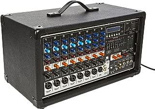 Best peavey 8500 powered mixer Reviews
