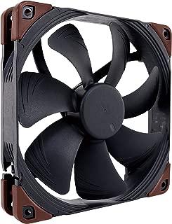 Noctua NF-A14 iPPC-24V-2000 IP67 PWM, Heavy Duty Cooling Fan, 4-Pin, 2000 RPM, 24V Version (140mm, Black)