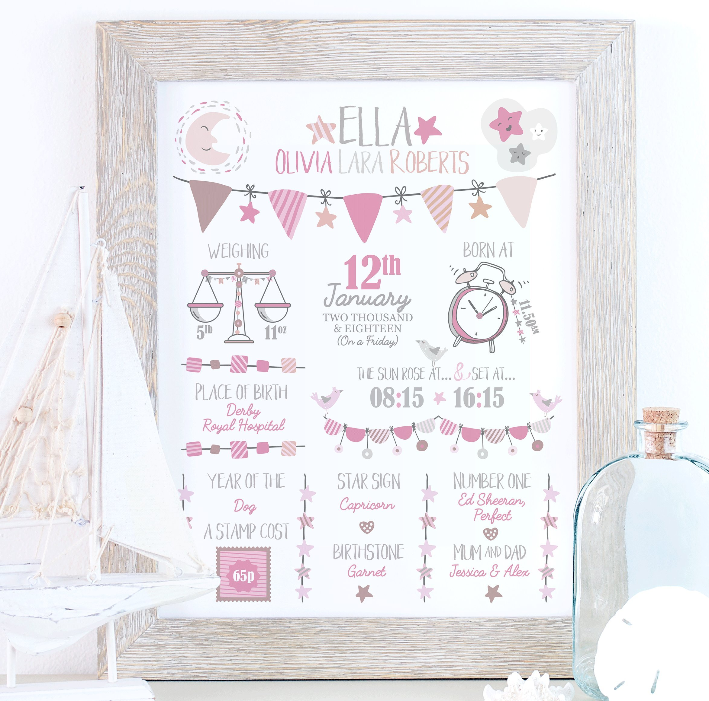 Personalised Baby Birth Print - Baby Birth Details Gift Picture (Rose Pink A4 Unframed  sc 1 st  Amazon UK & Personalised New Baby Gifts: Amazon.co.uk