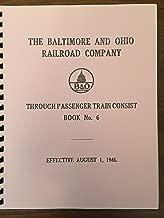 Best b&o passenger train consists Reviews