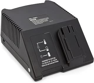 ExpertPower Milwaukee 7.2-Volt-24-Volt 1-Hour NiCd NiMh Power Tool Batteries Charger