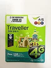 ais data packages thailand