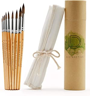 Best good watercolor brushes Reviews
