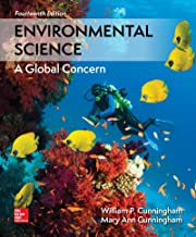Best a level environmental science textbook Reviews