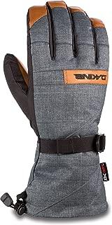 Men's Nova Gloves