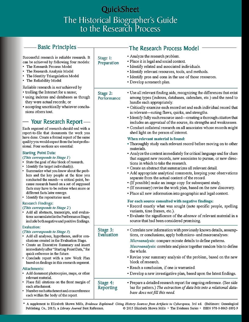 呪いご覧ください脱臼するQuickSheet: The Historical Biographer's Guide to the Research Process (English Edition)