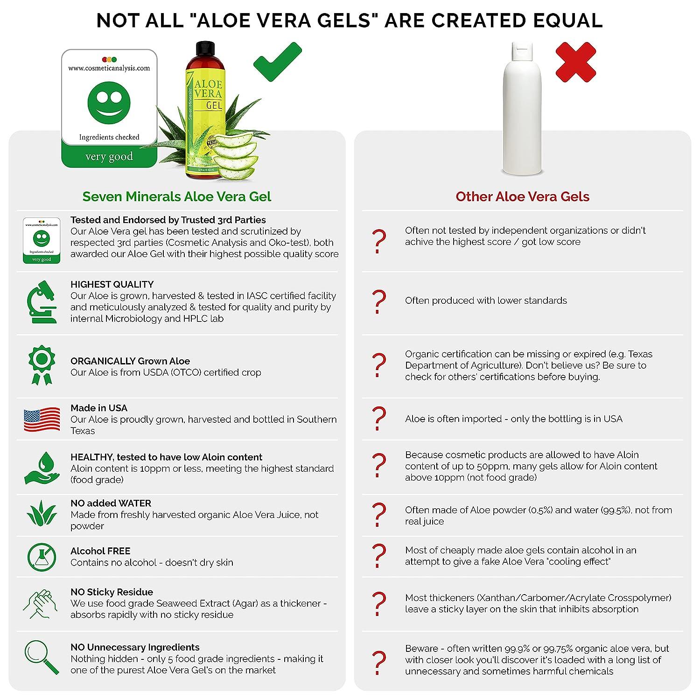 Aloe Vera Gel 20 Bio, 20 ml   ÖKO TEST Sehr Gut   20 Natürlich ...