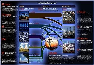 DOE FUNDAMENTALS HANDBOOK ELECTRICAL SCIENCE Volumes 1 - 4: Magnetism, DC Theory, DC Circuits, Batteries, DC Generators, DC Motors, AC Theory, AC Power, AC Generators, Voltage Regulators & More