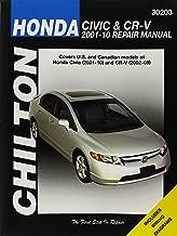 Best honda crv 2001 model pictures Reviews