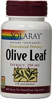 Solaray Olive Leaf Extract Supplement, 250mg | 60 Count