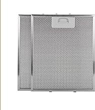 Filtro campana extractora 300x250 (paquete 2