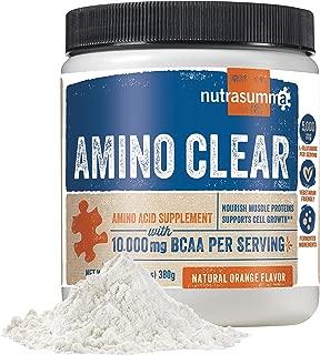 amino energy india