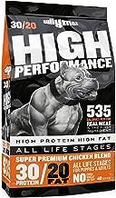 pitbull food supplements