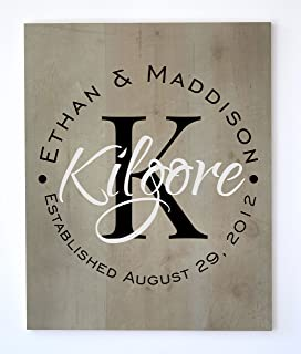 Personalized Printed Wood Family Name Sign With Established Date And Monogram 16x20