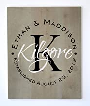 Personalized Printed Wood Family Name Sign With Established Date And Monogram 16×20