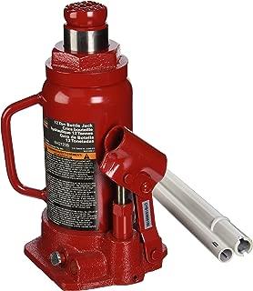 blackhawk hydraulic pump