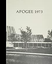 (Reprint) 1973 Yearbook: Mitchell High School, Colorado Springs, Colorado
