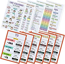 Spanish Verbs & Beginner Vocabulary Classroom Variety Posters, Set of 11, 12 x 18 inches (Set H)