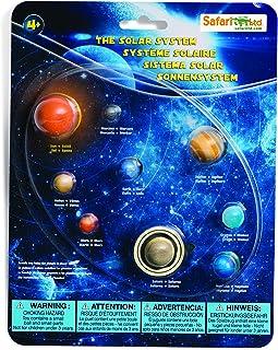 Safari 663616 The Solar System