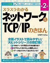 表紙: スラスラわかるネットワーク&TCP/IPのきほん 第2版 | リブロワークス
