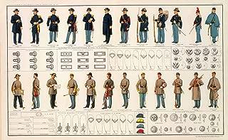 Best american civil war poster Reviews