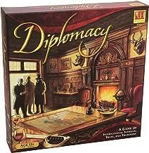Avalon Hill Diplomacy