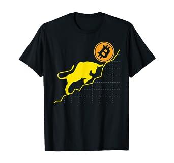 help make money fast t-bitcoin trader