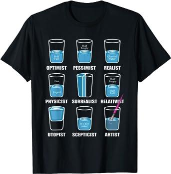 Pessimist realist physicist optimist Optimist, Pessimist,