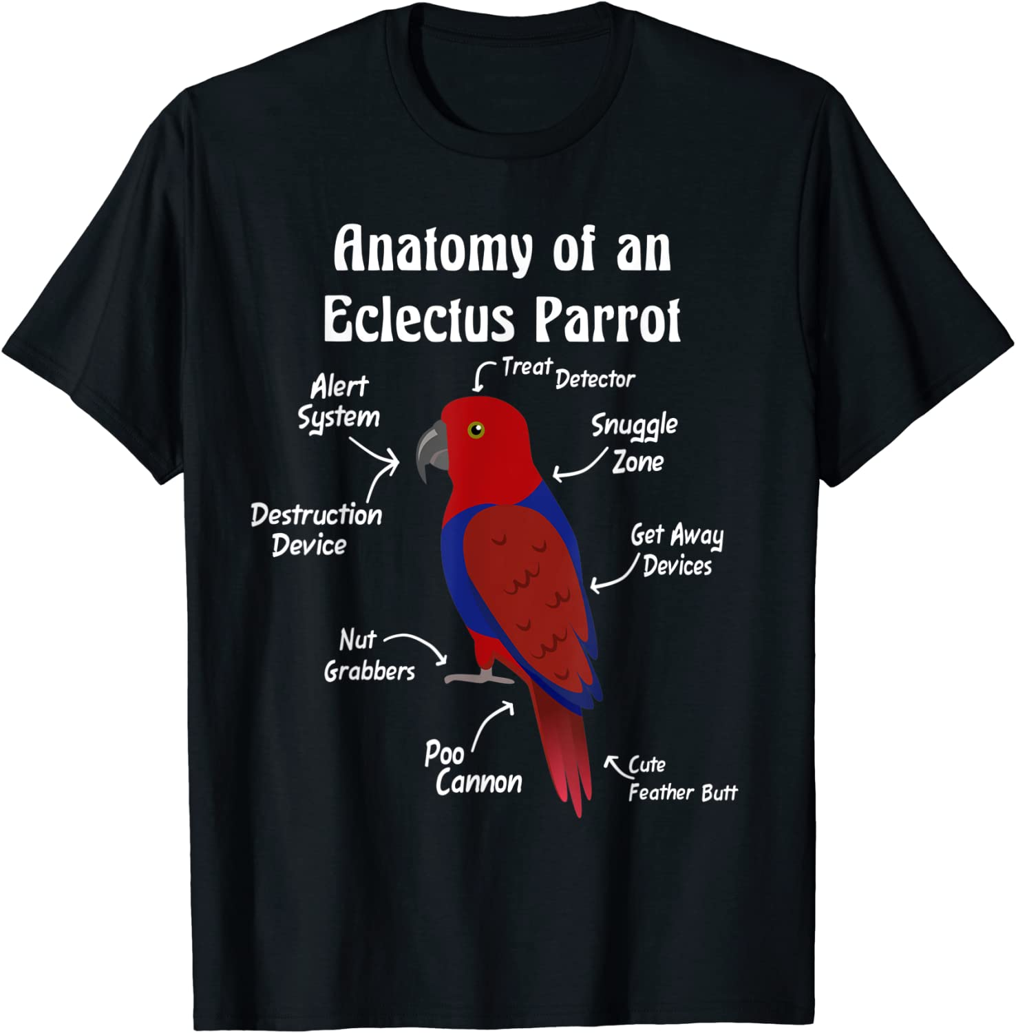 MALE /& FEMALE ECLECTUS PARROTS ~ Counted Cross Stitch KIT #K805