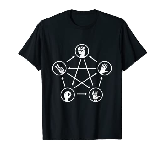 32ae9132a Image Unavailable. Image not available for. Color: Rock Paper Scissors  Lizard Spock T-Shirt, Funny ...