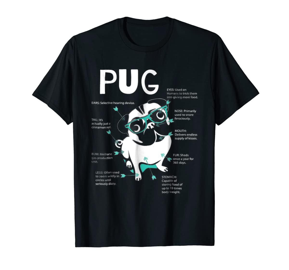 Anatomy Of A Pug Tshirt-Men's T-Shirt-Black