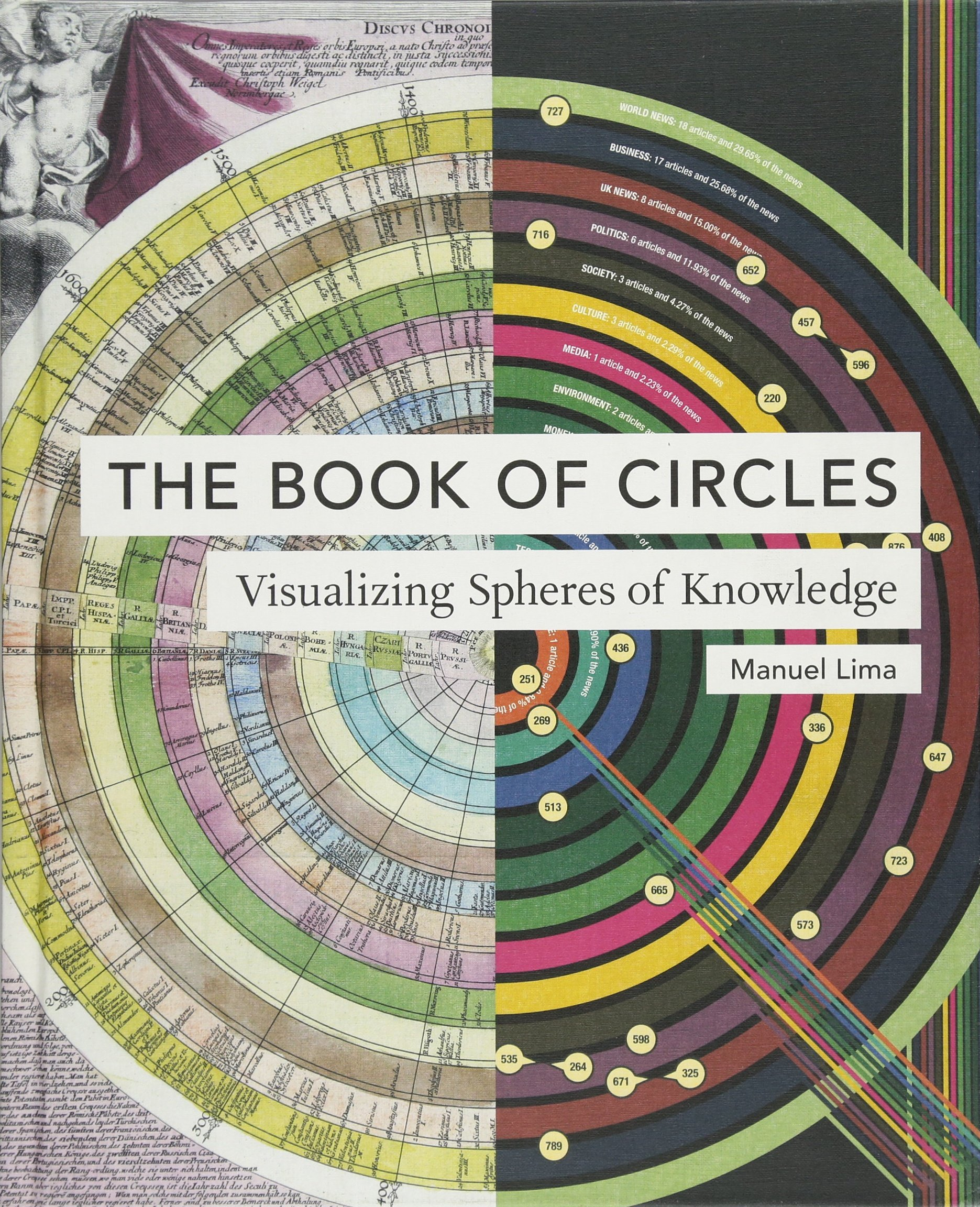 Download The Book Of Circles: Visualizing Spheres Of Knowledge 