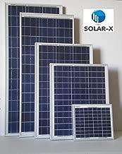 Solar-X SOLAREX MSX-60 SOLAREX MSX-64 – Direct Bolt in Replacement Solar Panel. Also for BP Solar - BP365U BPSX365 SX60U SX65U - Manufactured