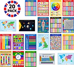 SCHOOL 20 x EDUCATIONAL GLOSSY POSTERS for Children, Primary, Junior, Classroom Wall Chart Learning Childrens Set Pack - D...