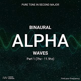Alpha 11.4Hz (91.2Hz-102.6Hz)