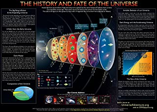 History and Fate of the Universe II Chart (59