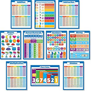 Best 10 Large Math Posters for Kids - Multiplication Chart, Division, Addition, Subtraction, Numbers 1-100 +, 3D Shapes, Fractions, Decimals, Percentages, Roman Numerals, Place Value, Money (PAPER) 18 x 24 Review