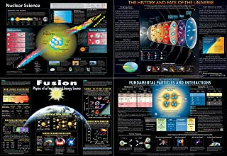 Collection of the CPEP Modern Physics Posters (30