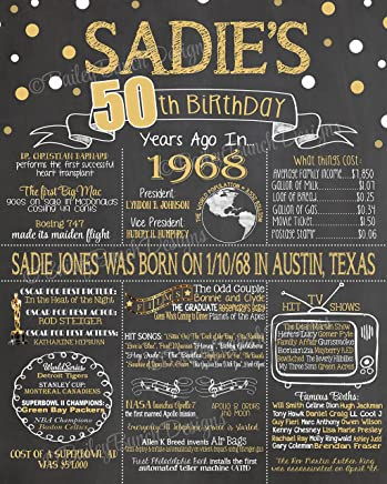 50th Birthday Chalkboard, 1968 Poster, 50 Years Ago in 1968, Born in 1968