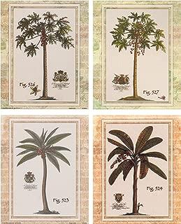 Best vintage tropical poster Reviews