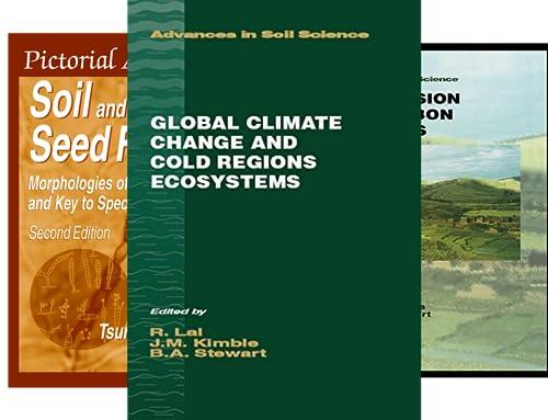 Advances in Soil Science (19 Book Series)
