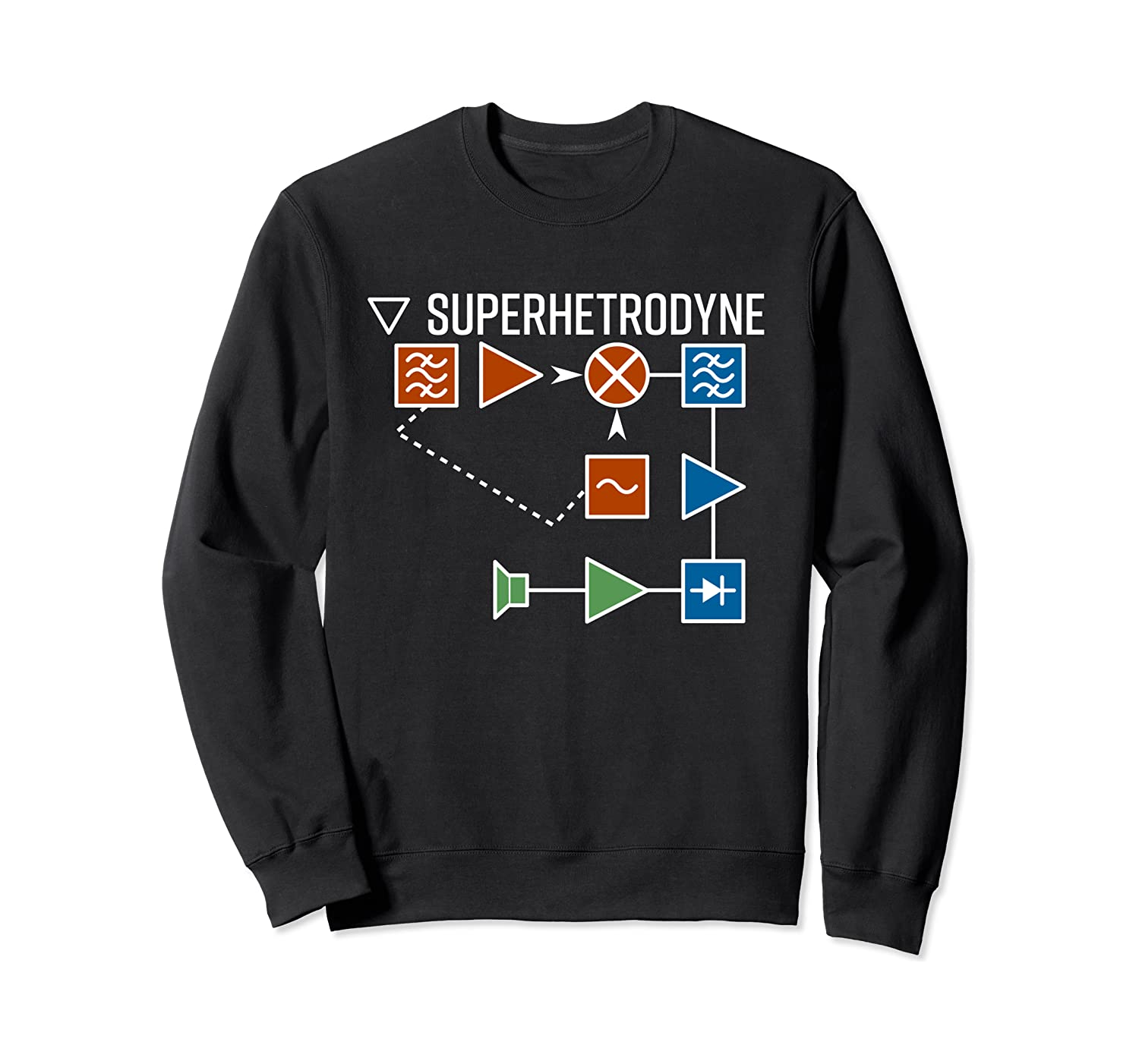 Superheterodyne Old School Radio Operator Lustiges HAM Radio Sweatshirt