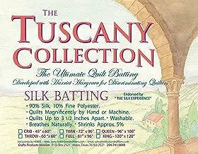 Hobbs Batting Tuscany Silk Polyester Blend x 60in Throw, 60