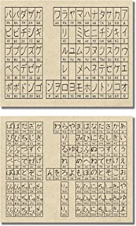 Best japanese alphabet pictures Reviews