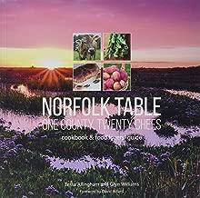 Best norfolk table cookbook Reviews