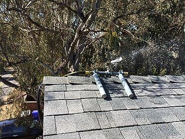 Rooftop Sprinkler (GREY) - Iron Owl