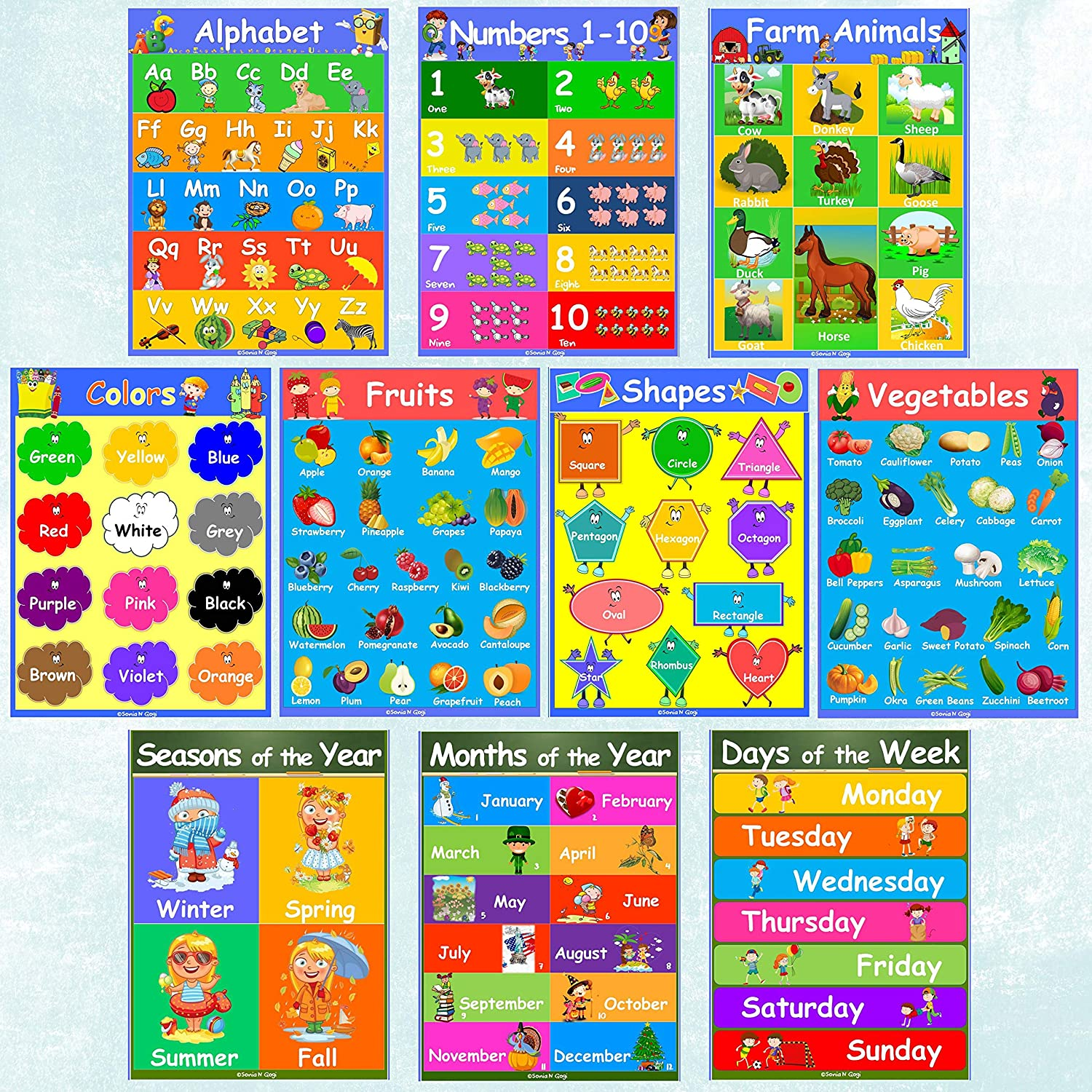 10 Laminated Kids Outlet sale feature Educational Posters Poster - Toddler Be super welcome Learning