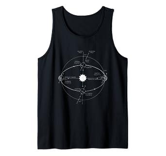 diagram of a spring solstice amazon com summer solstice shirt winter solstice diagram tank top  summer solstice shirt winter solstice